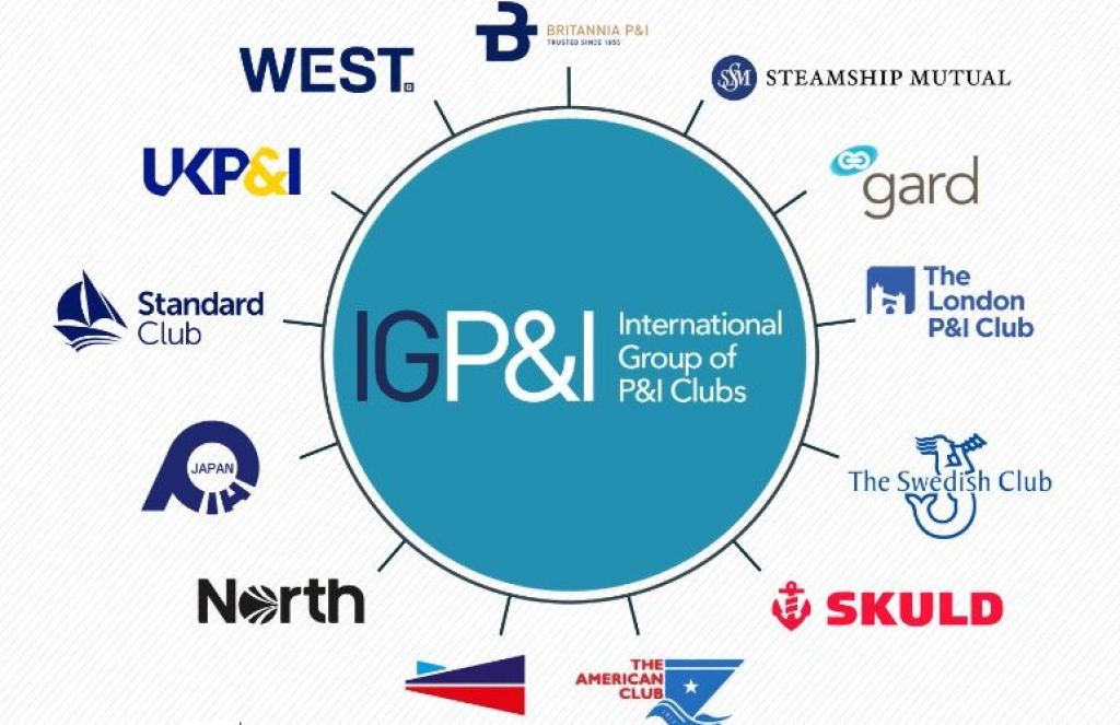 International Group – pooling and reinsurance video